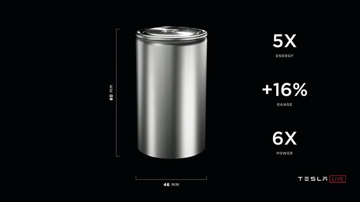 die-revolutionäre-tesla-batteriezelle-mehr-reichweite-weniger-kosten