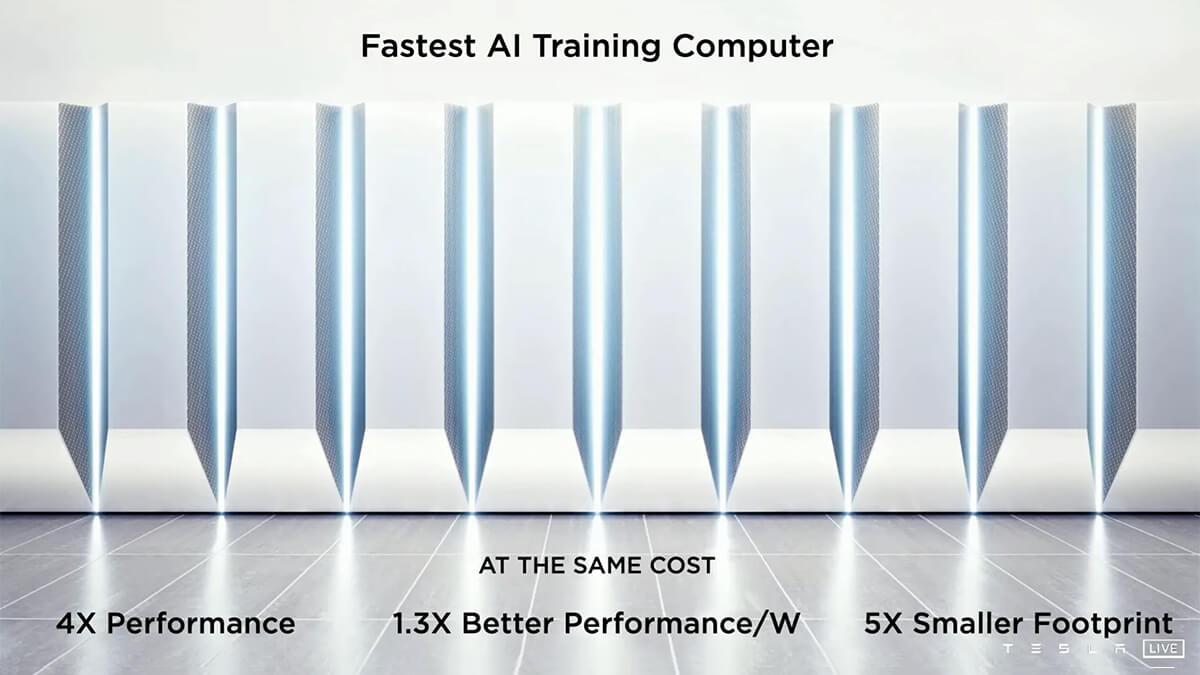 Tesla AI Day: Supercomputer Dojo mit neuer Chip-Technologie und irrer Leistung