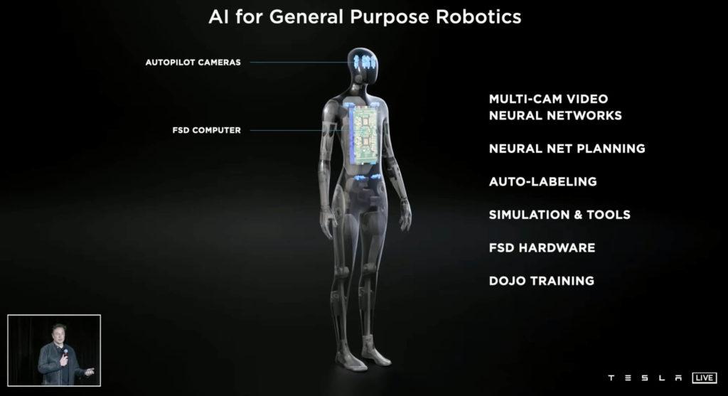 Tesla Bot: Hardware, Kameras und Sensoren