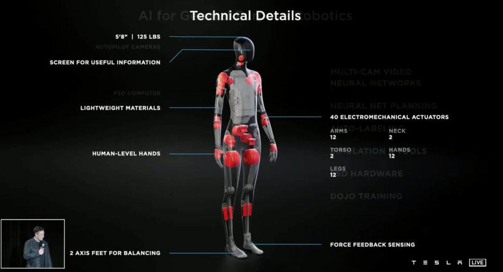 Tesla Bot: technische Details