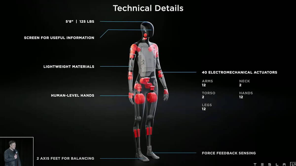 Tesla sucht Robotik-Fachkräfte für Tesla Bot – Prototyp für 2022 geplant