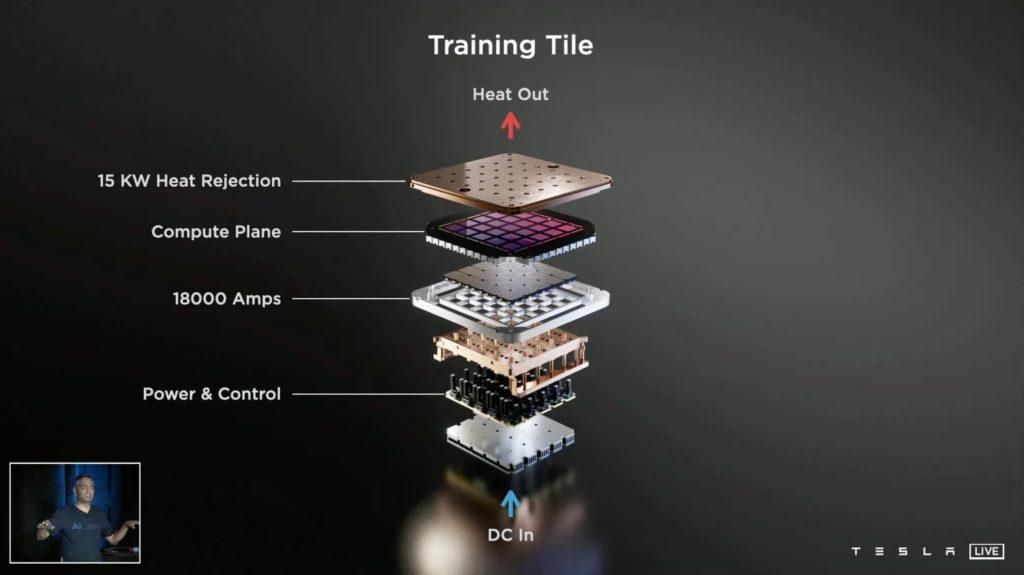 Teslas Trainingskachel mit allen Bestandteilen